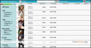 logiciel pour espionner sms à distance gratuit
